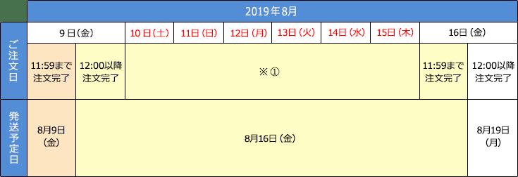2019 年 お盆 期間